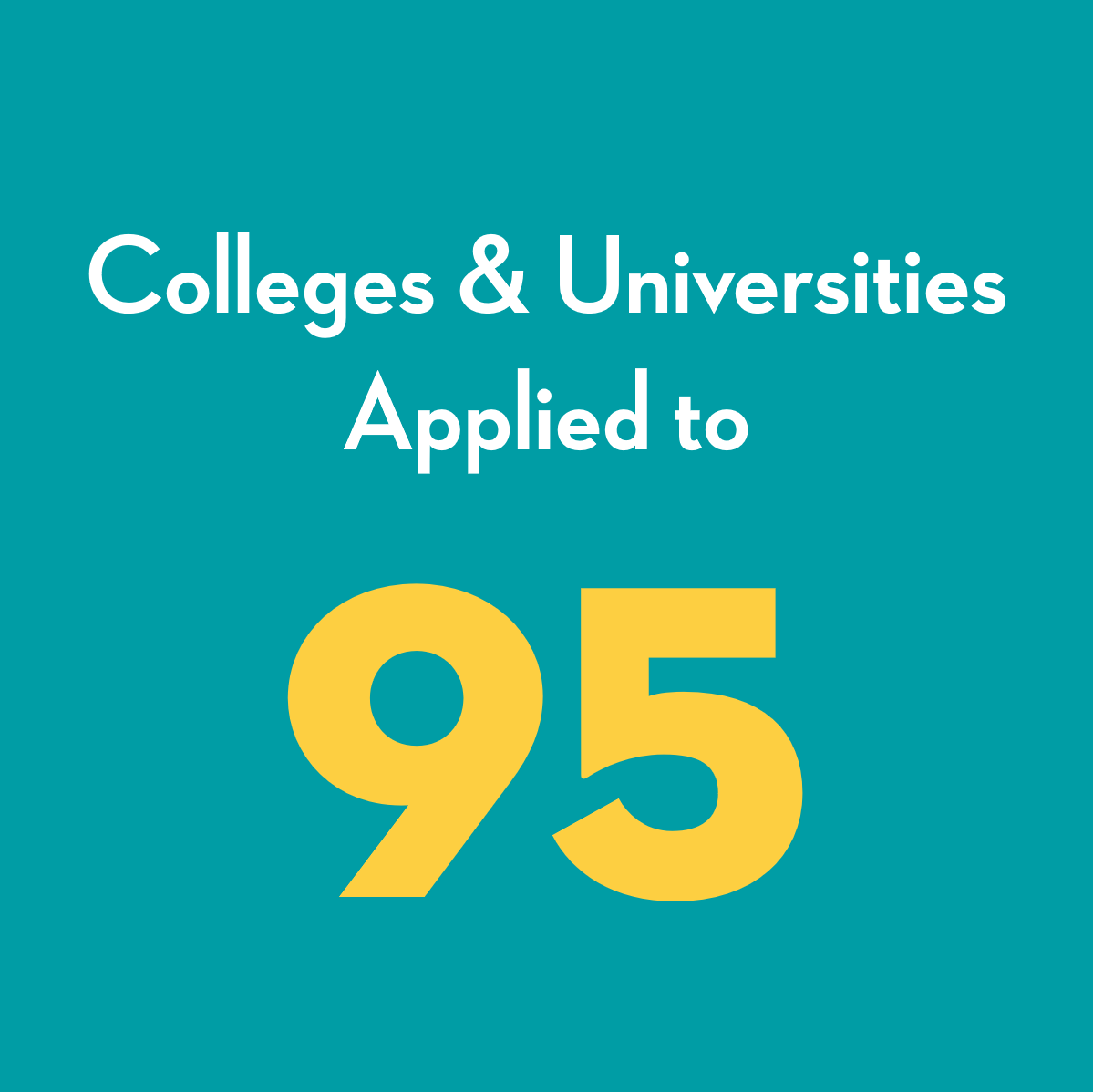 Students applied to 95 colleges and universities
